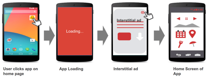 Interstitial advertising