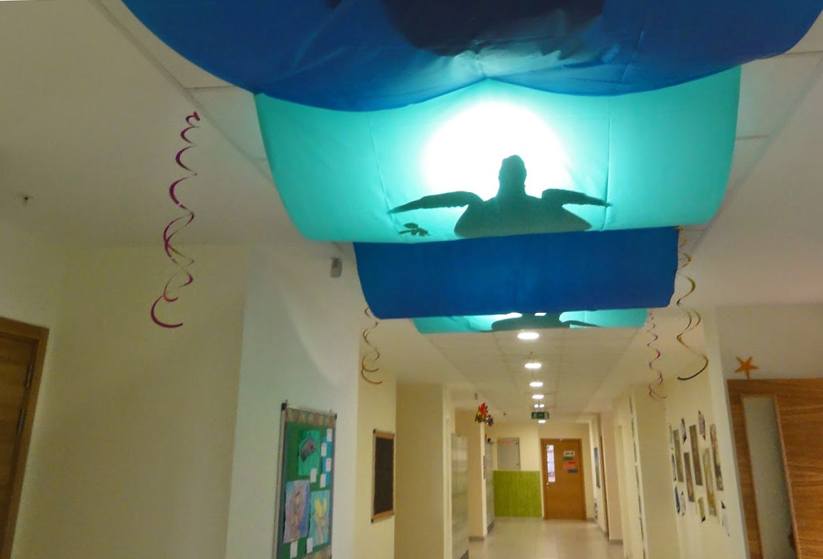 ocean themed classroom examples to do at school to help