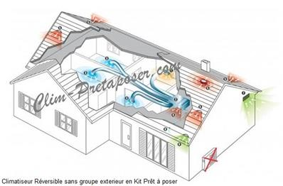 climatisation reversible pret a poser 4 8kw 2 a 4 pieces complet