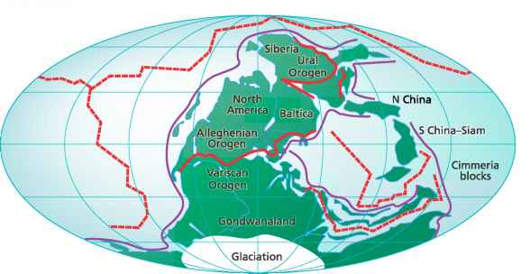 Supercontinents And Climate