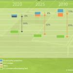 CT_2015_EmissionsINDCs