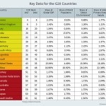 ccpi-2017-table-key-data-for-the-g20-countries-161113-preview