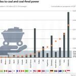 Figure_Share_of_coal_2017