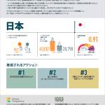 Ambition Call Japan (Japanese)