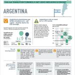 Argentina_2