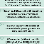 7 Climate Facts about the G7 – one pager_constant background