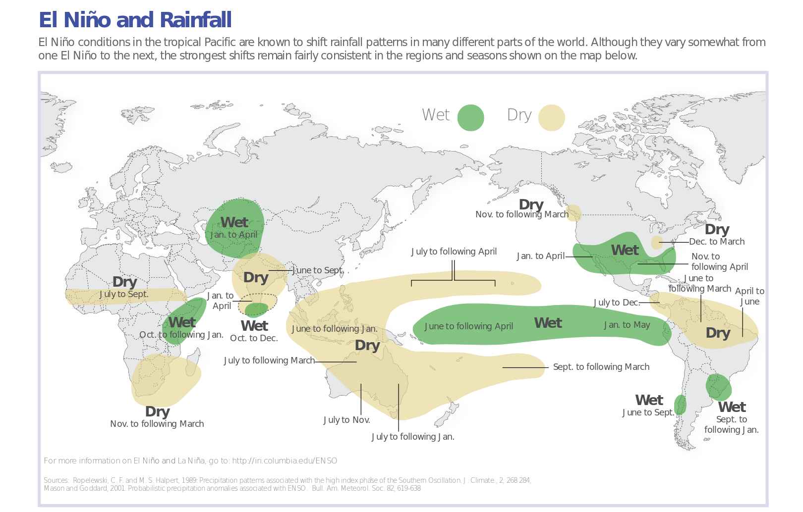 How Enso Leads To A Cascade Of Global Impacts