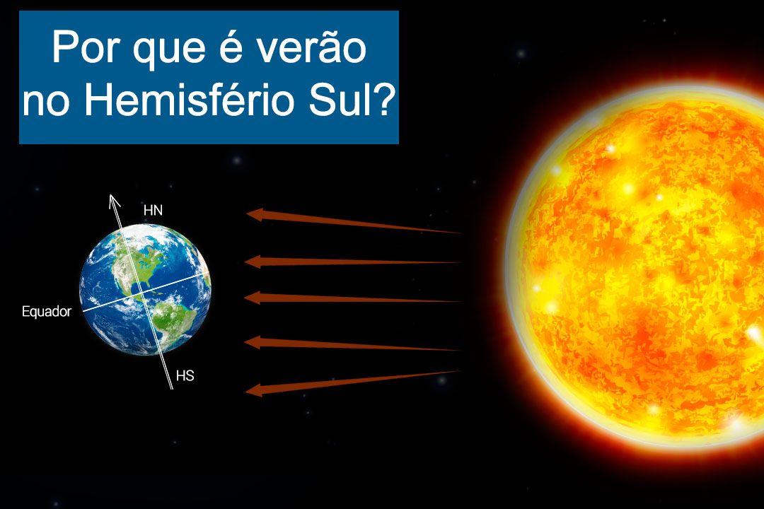 Image result for grafico luz solar verao inverno