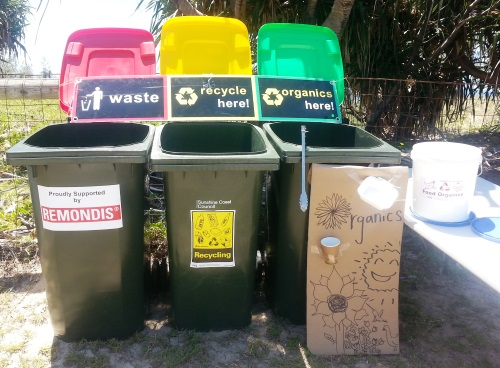 landfill recycle organics compostable