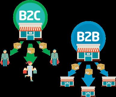 stories instagram - O que e e commerce loja virtual 18 - O que é e-commerce?