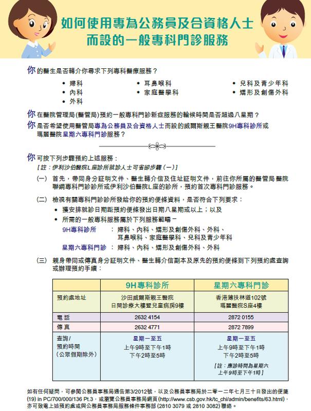 醫療福利 - 醫訊站 - 24小時及通宵診所 (中西醫 牙醫 脊醫 獸醫) 資訊平臺