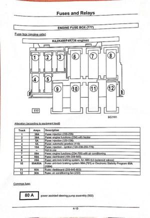 Fuse Box Renault Kangoo   Wiring Diagram