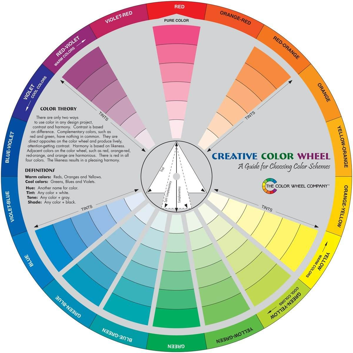 Chromatic Wheel