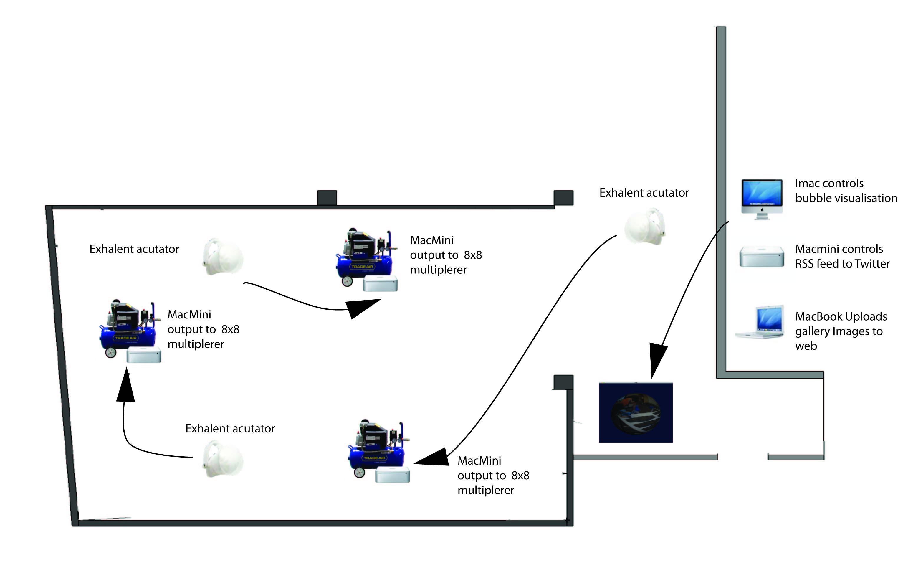 Network Diagram Icons