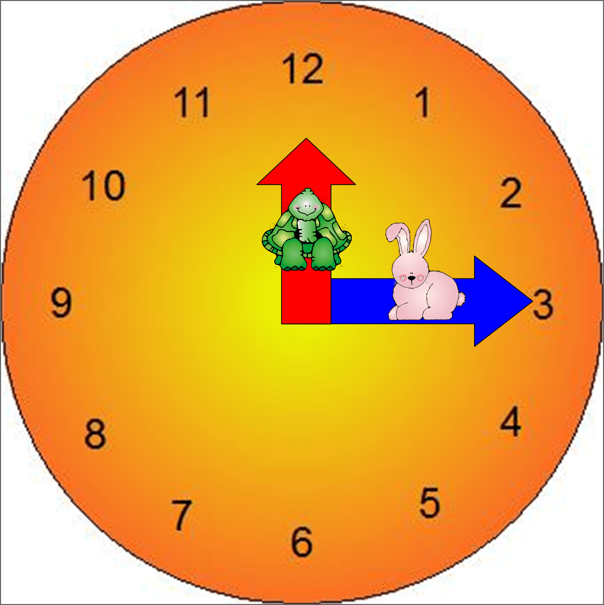 Learning Time Clock