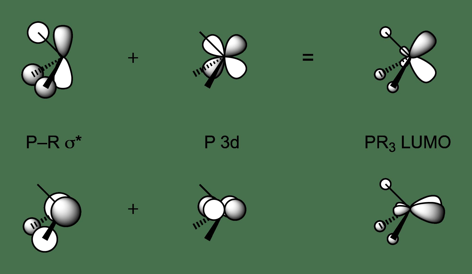 Connelly Orpen Pr3 Pi Acceptor Orbitals