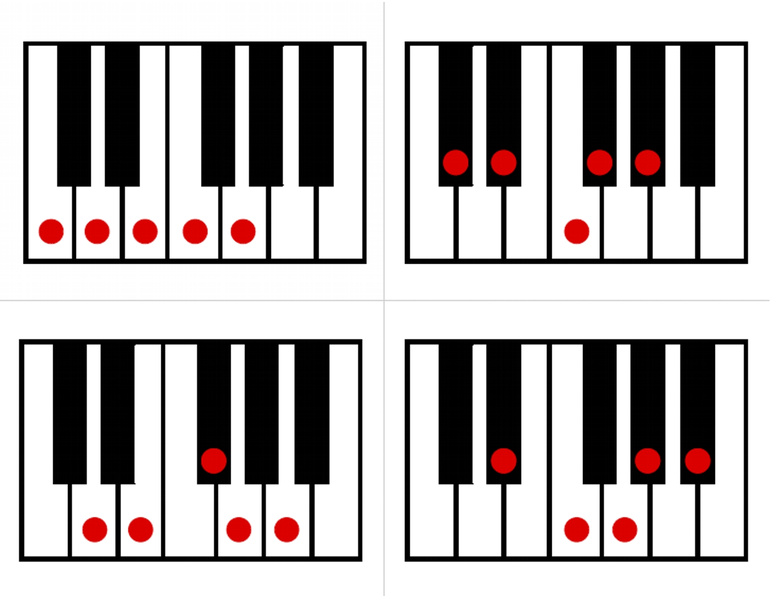 Printable Piano Keyboard