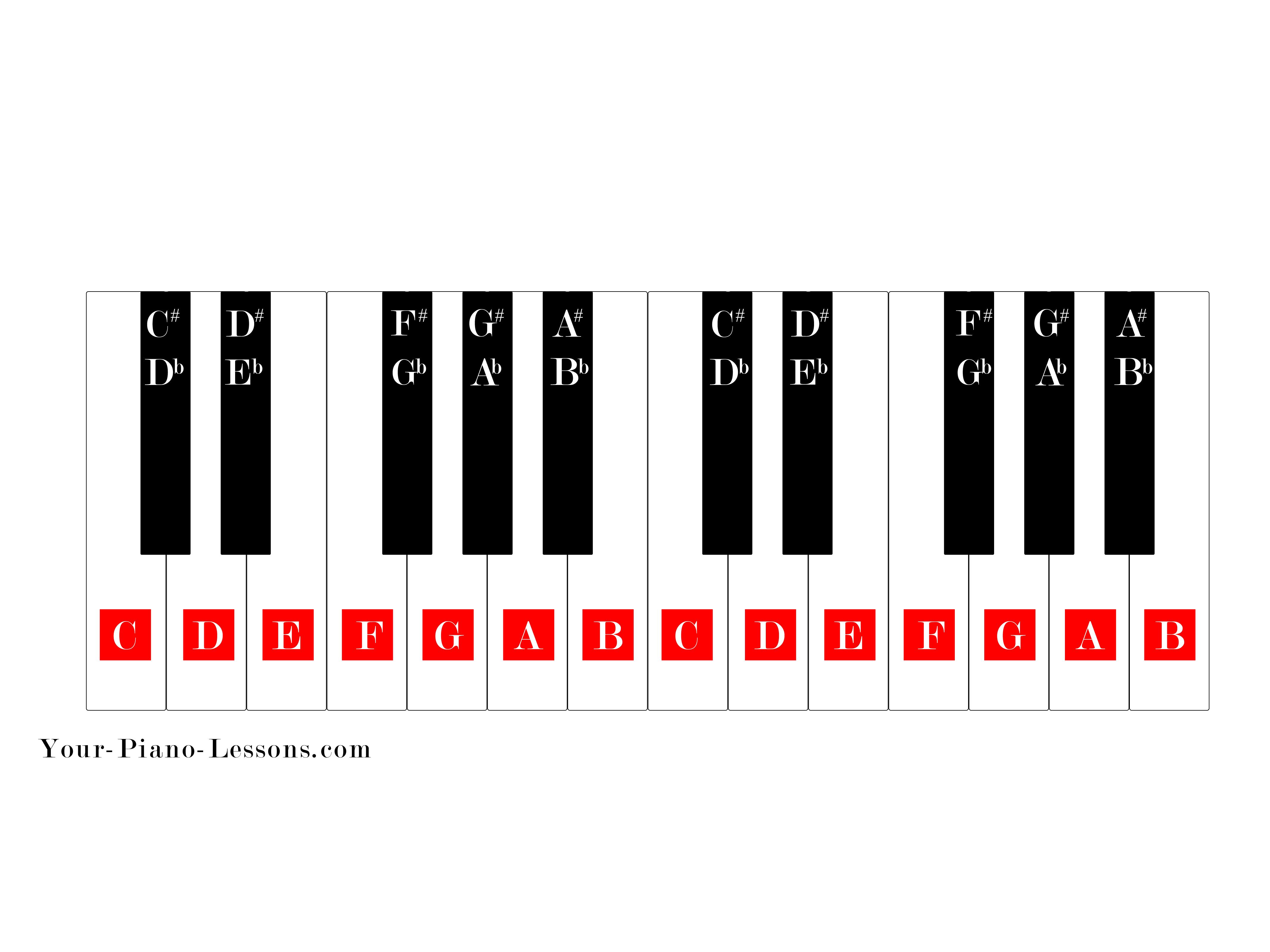 Printable Piano Keys