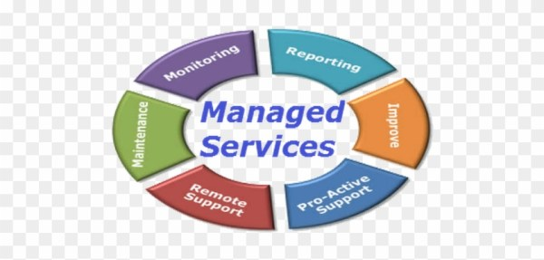 managed service provider msp solutions bartech group - 840×402