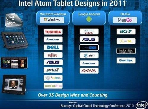 intel-tablet-future