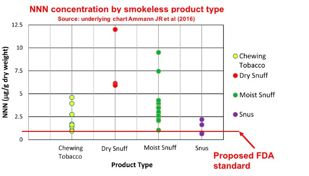Uncategorized - Mountain Vapor Blog - Page 7 - Results from #135