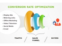 Factors affecting conversion rates