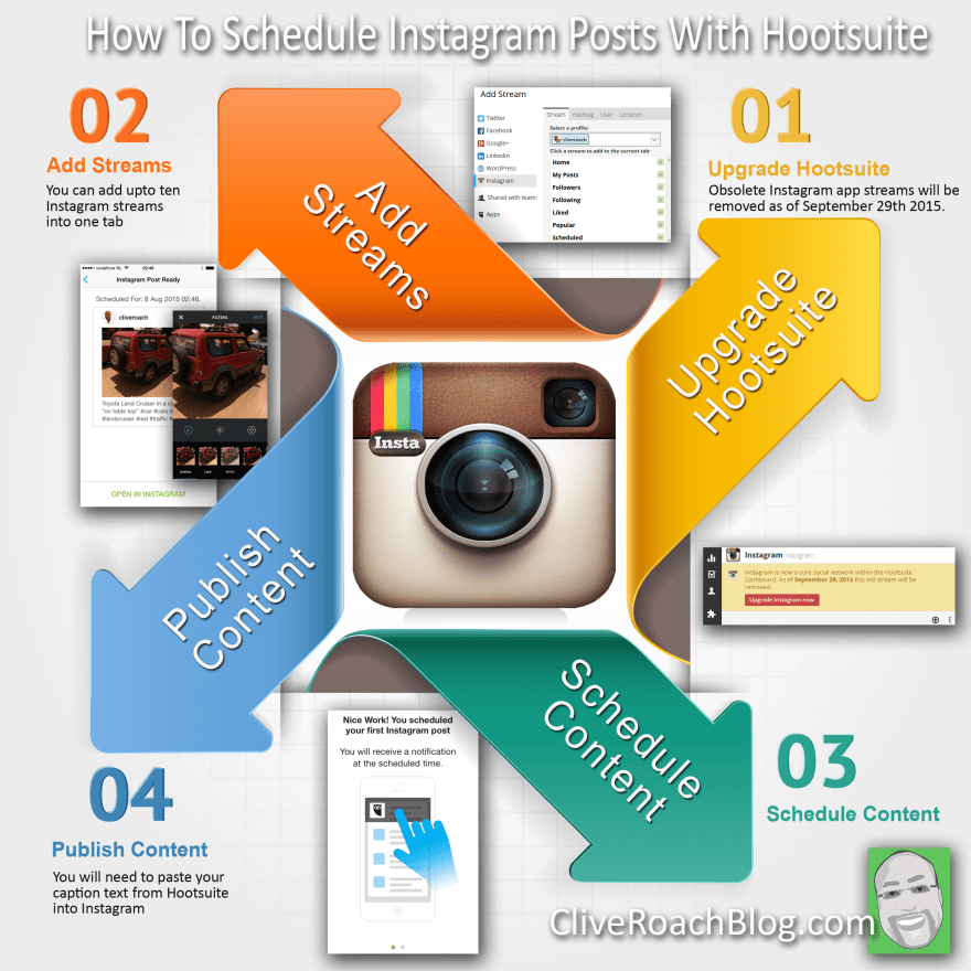 Learn How To Schedule Instagram Posts With Hootsuite infographic