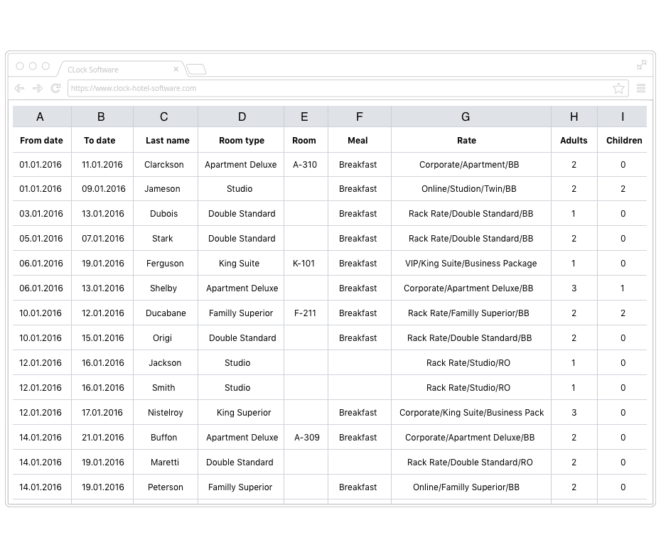 Automated Import Of Bookings And Profiles In The Hotel PMS