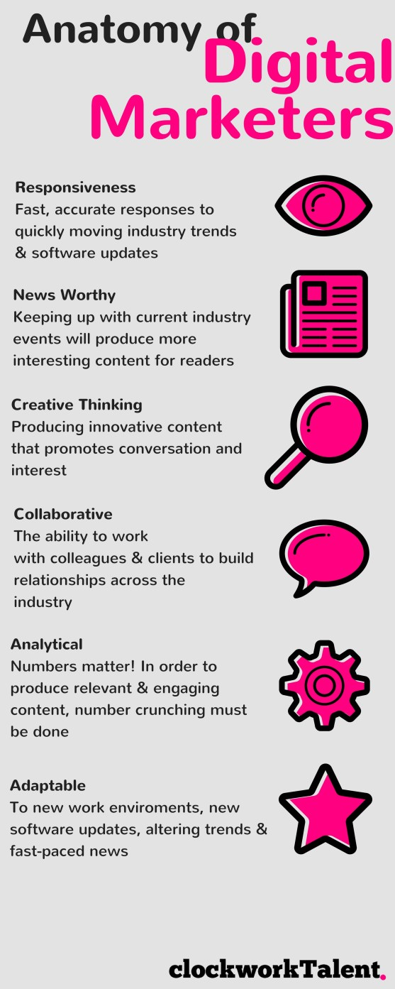 Anatomy of a digital marketer pink black and grey infographic
