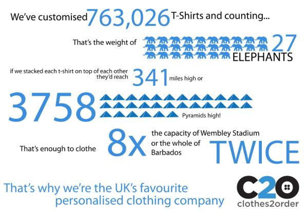 infographic_T-Shirt