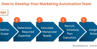 5 Steps to Designing an Effective Marketing Automation Team
