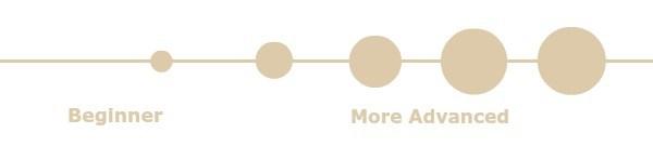 digital marketing adoption chart