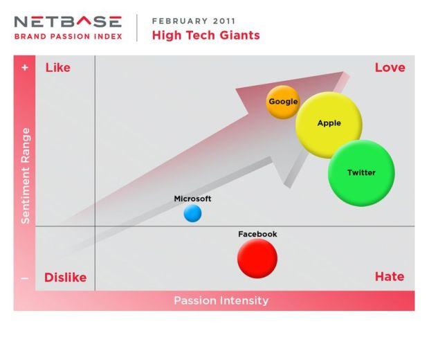 BPI Graph High Tech#130B5F9