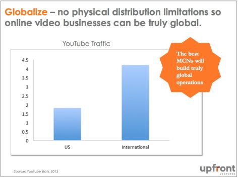 18. Globalize