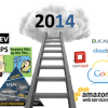Cloud Model 2014: Hybrid, Google, Brokerage, Startups and The Enterprise