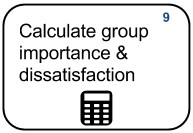 9 Calculate group importance and dissatisfaction