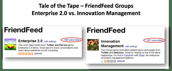 Innovation Mgt vs E2.0 - FriendFeed Groups