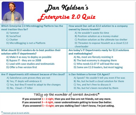 Dan Keldsen Enterprise 2.0 Quiz