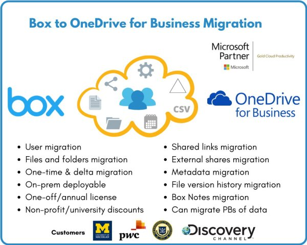 Box to OneDrive migration