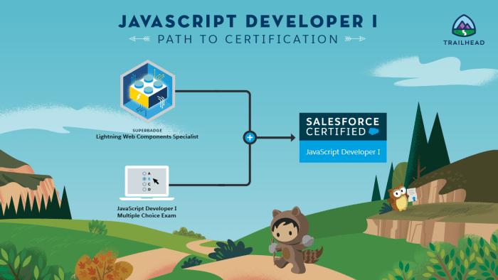 Salesforce JavaScript Developer I Certification Path