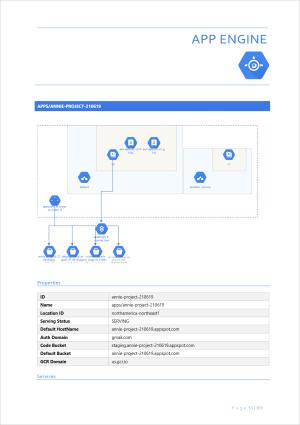 Automatically generate Google Cloud Platform (GCP