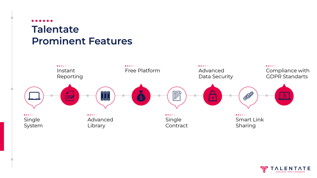 talentate_features