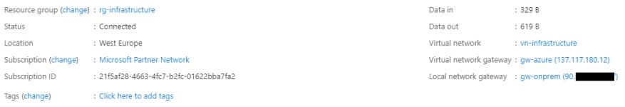 Einrichtung einer Azure VPN Verbindung zur Ubiquiti USG - Verbindungsstatus im Azure Portal