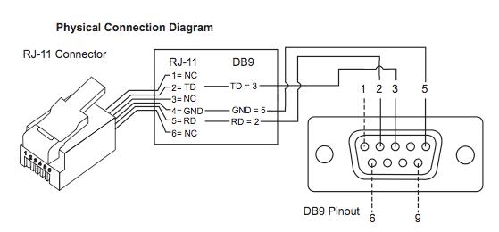 rj11 pinout diagram rj11 to rj45 wiring