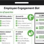 Infographics : Employee Engagement Bot
