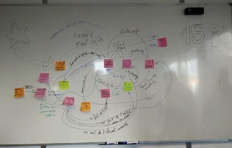 MardiMeetUp : La pédagogie Agile par Christian Den Hartigh