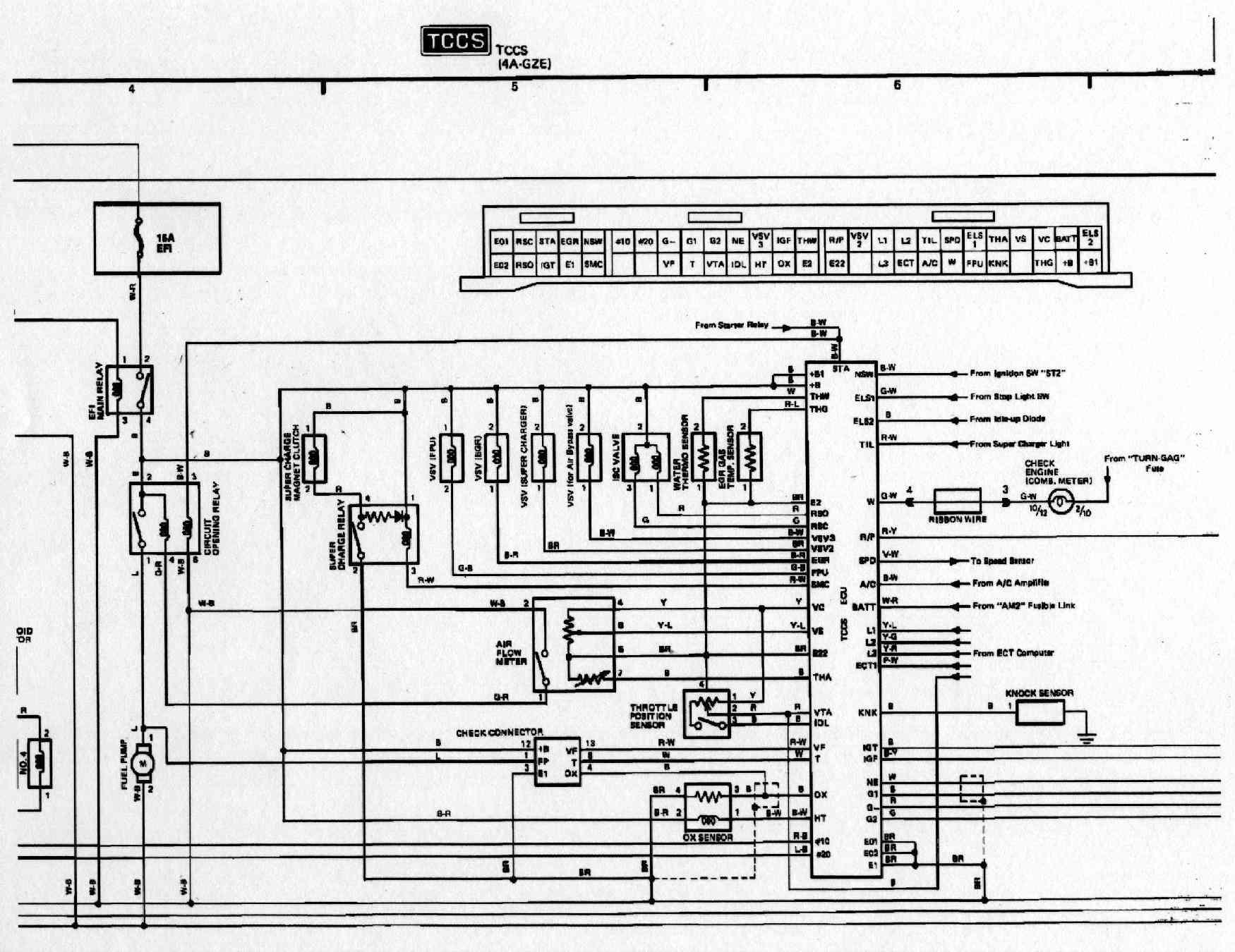 Scion Frs Radio Wiring Diagram 03 F450 Wiring Diagram Breaker Box Fuses