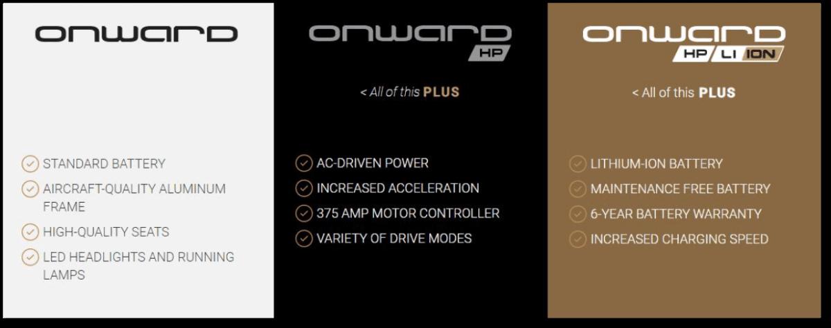 Electric Power Options - Club Car Onward