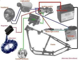 Chopper Wiring Diagram  Club Chopper Forums