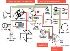 Custom Chopper Wire Diagram Custom Free Printable Wiring